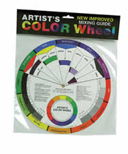 Color Wheel Chart